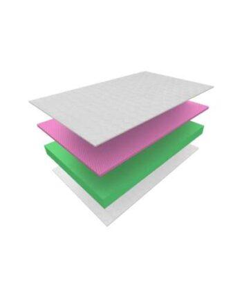 Στρώμα Ecosleep Comfort