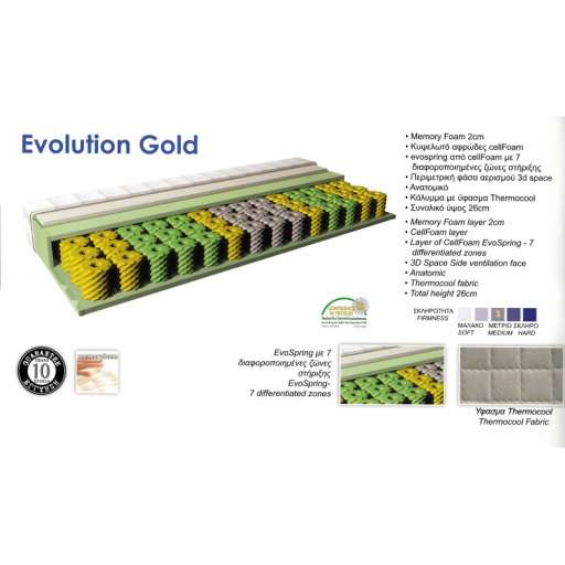 Στρώμα Ecosleep Evolution Gold