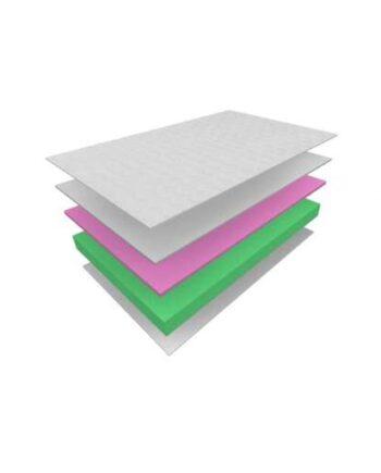 Στρώμα Memory Foam Effect